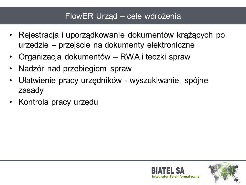 FlowER Urząd – cele wdrożenia
