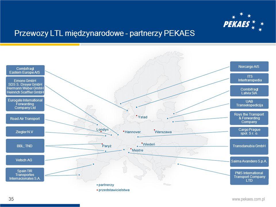 Przewozy LTL międzynarodowe - partnerzy PEKAES