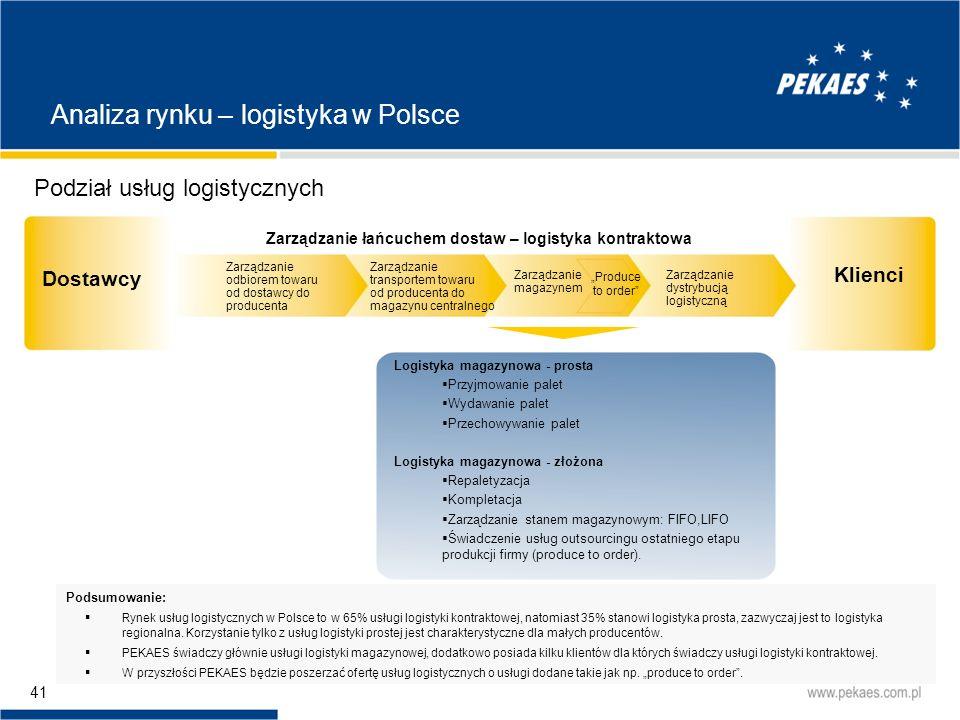 Podział usług logistycznych