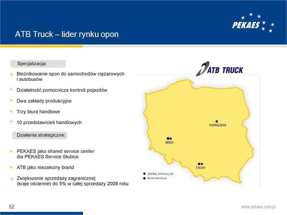 ATB Truck – lider rynku opon