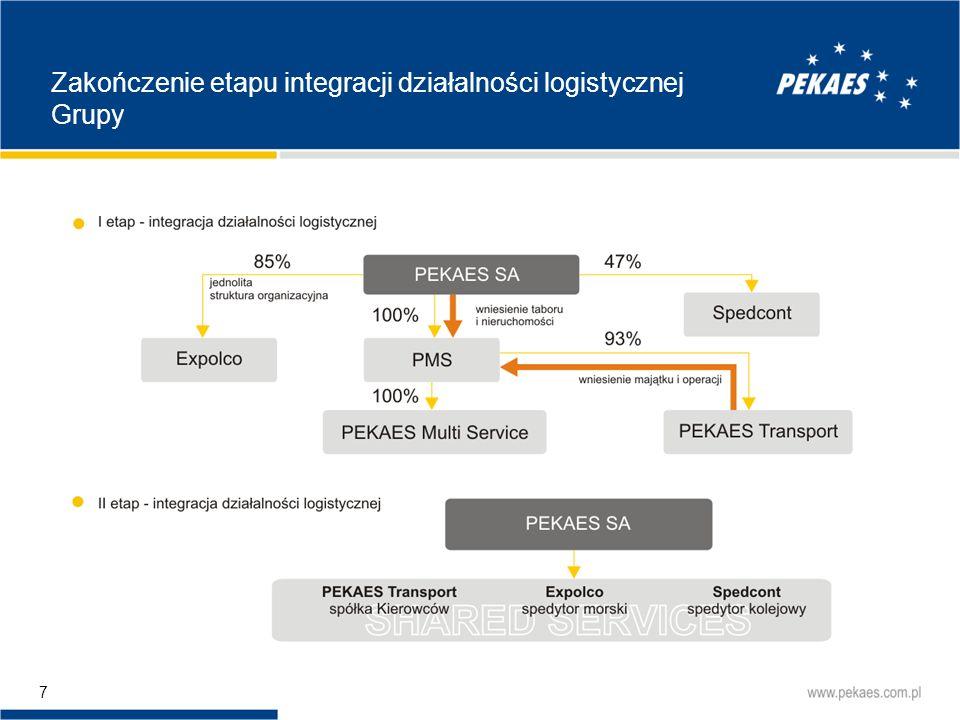 Zakończenie etapu integracji działalności logistycznej Grupy