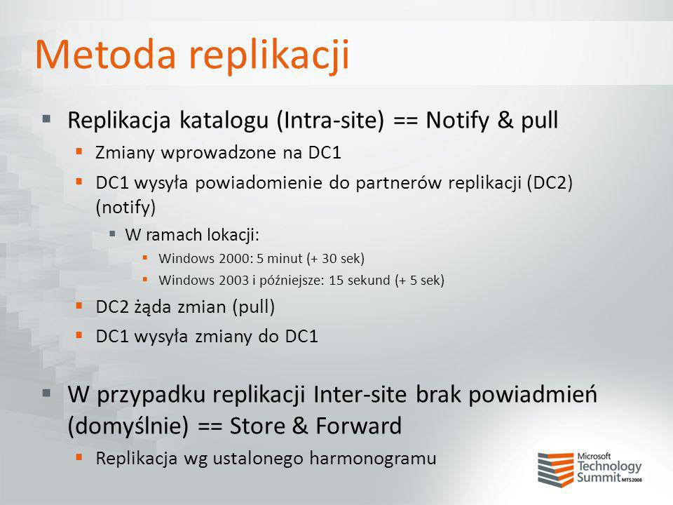 Metoda replikacji Replikacja katalogu (Intra-site) == Notify & pull