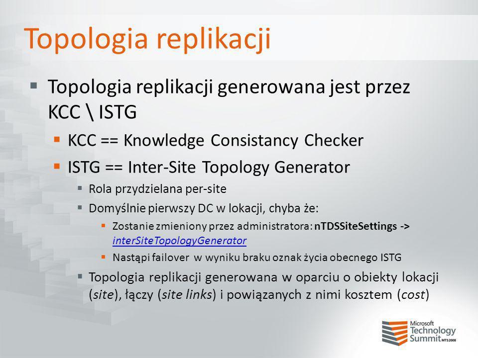 Topologia replikacji Topologia replikacji generowana jest przez KCC \ ISTG. KCC == Knowledge Consistancy Checker.