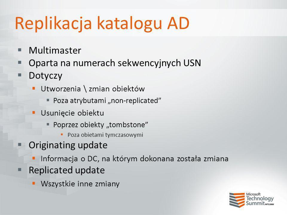 Replikacja katalogu AD
