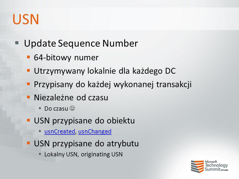 USN Update Sequence Number 64-bitowy numer