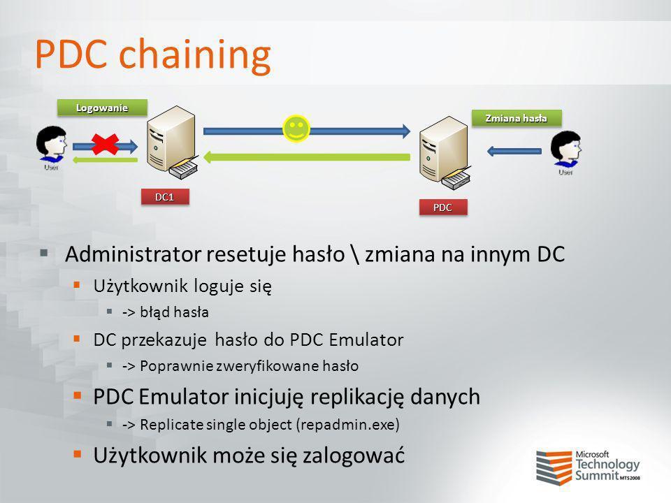 PDC chaining Administrator resetuje hasło \ zmiana na innym DC