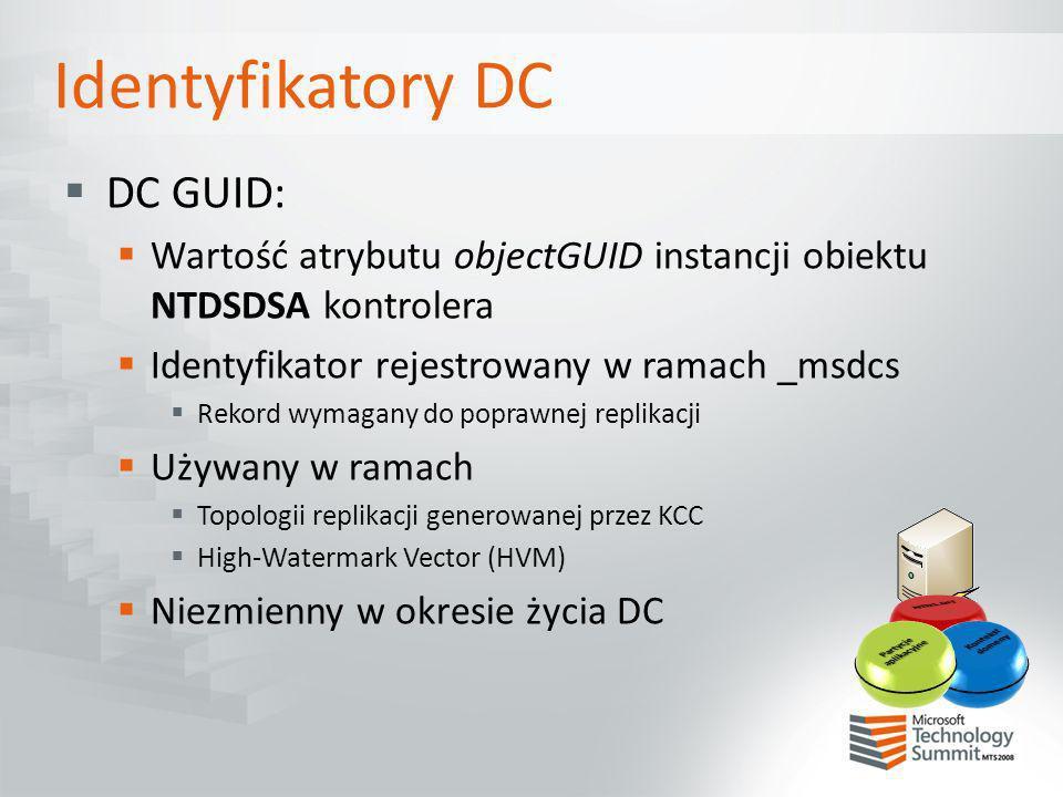Identyfikatory DC DC GUID: