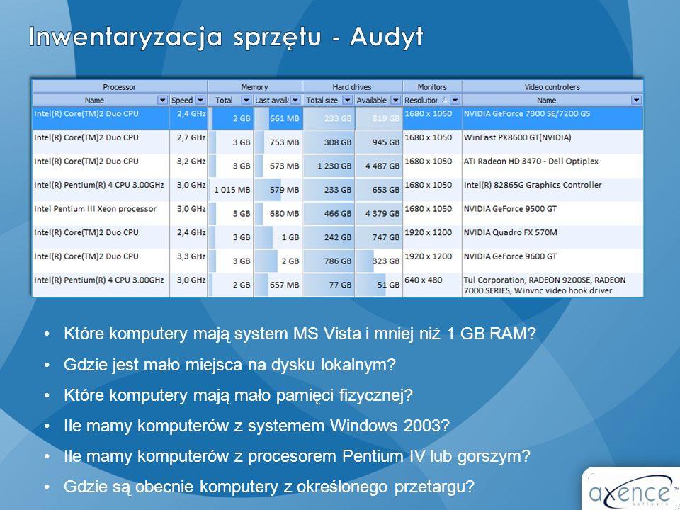 Inwentaryzacja sprzętu - Audyt