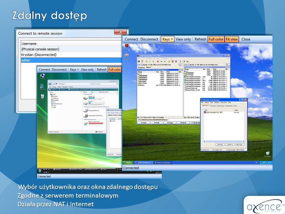 Wybór użytkownika oraz okna zdalnego dostępu