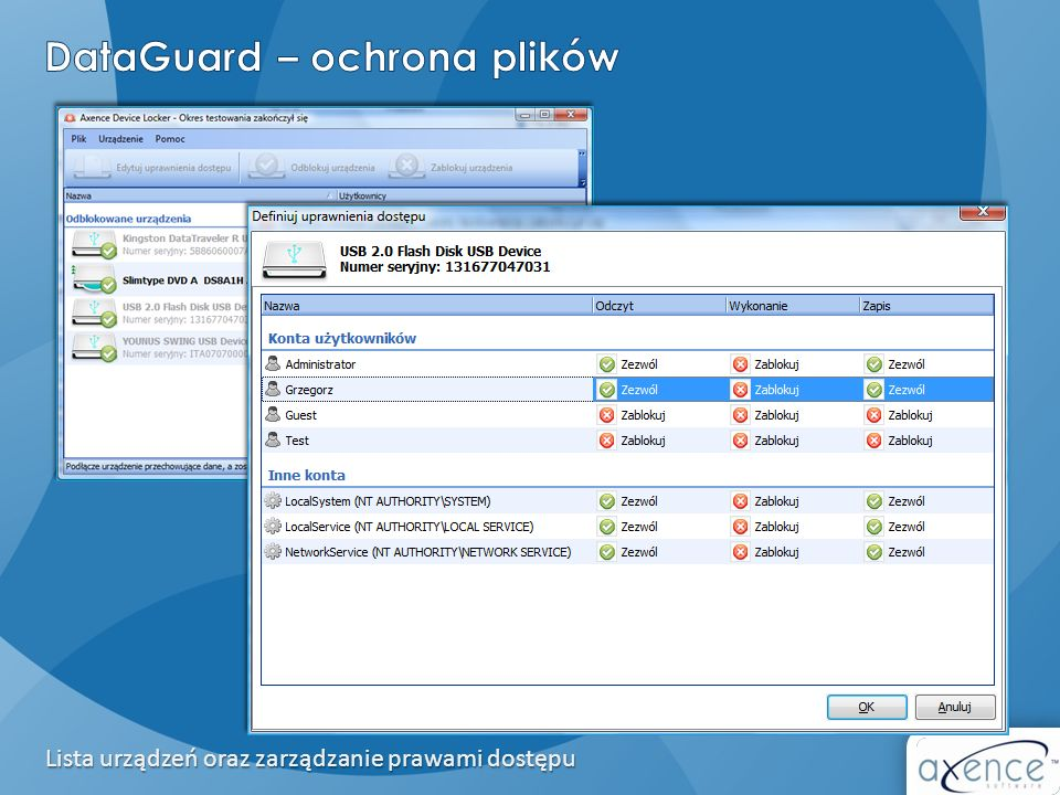 Lista urządzeń oraz zarządzanie prawami dostępu