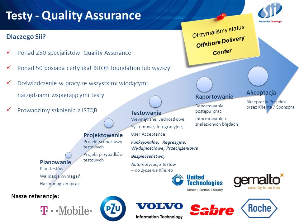 Testy - Quality Assurance