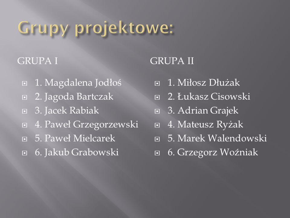 Grupy projektowe: Grupa I Grupa II 1. Magdalena Jodłoś