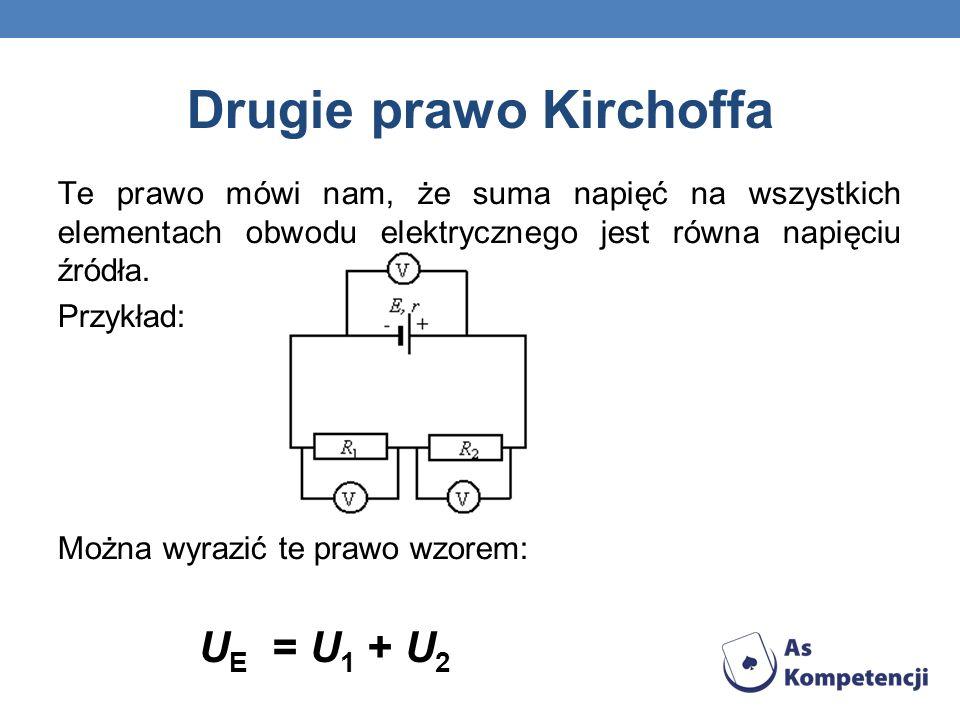 Drugie prawo Kirchoffa