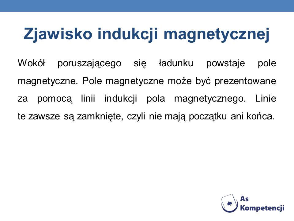 Zjawisko indukcji magnetycznej