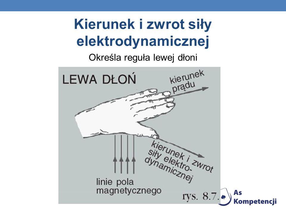 Kierunek i zwrot siły elektrodynamicznej