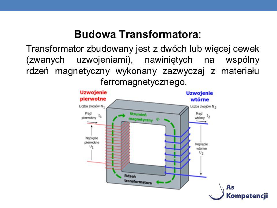 Budowa Transformatora: