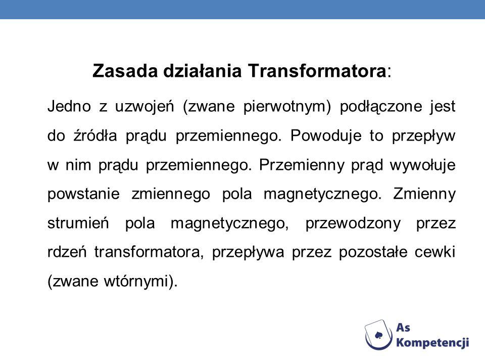 Zasada działania Transformatora: