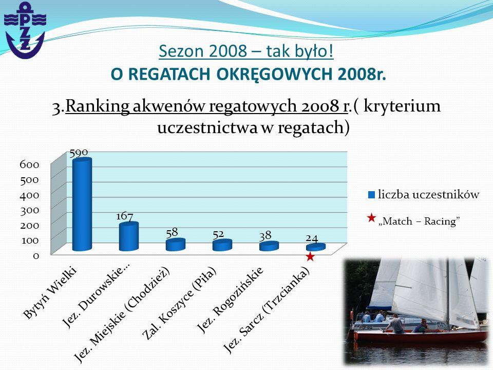 Sezon 2008 – tak było! O REGATACH OKRĘGOWYCH 2008r.