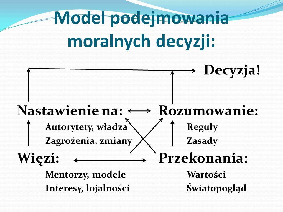 Model podejmowania moralnych decyzji: