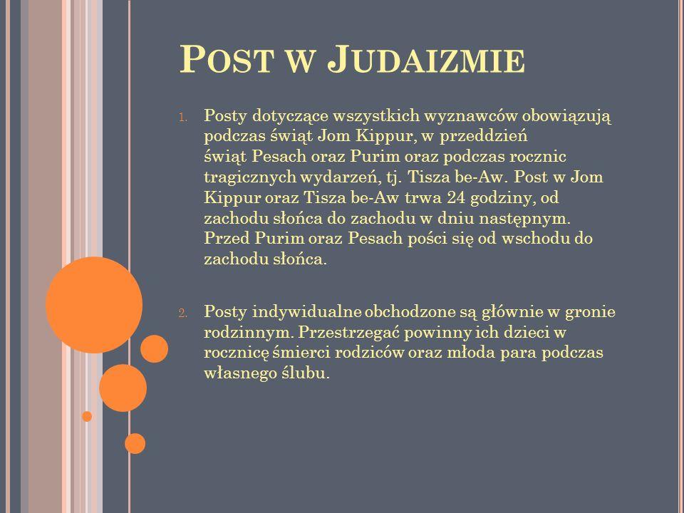 Post w Judaizmie