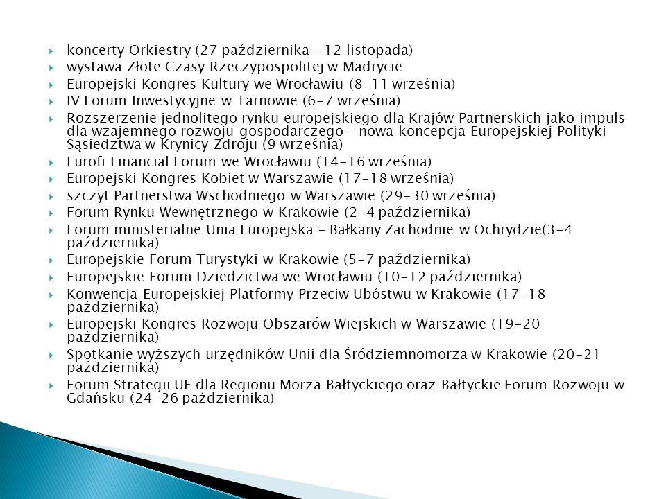 koncerty Orkiestry (27 października – 12 listopada)