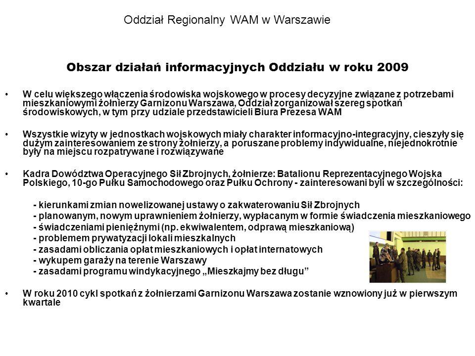 Obszar działań informacyjnych Oddziału w roku 2009