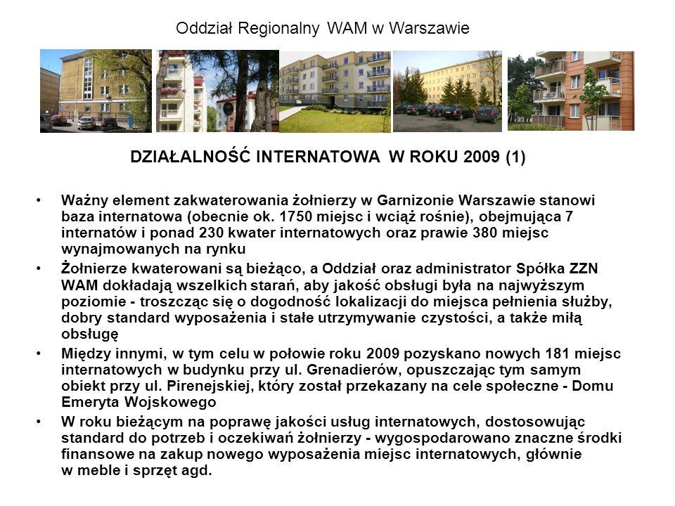 DZIAŁALNOŚĆ INTERNATOWA W ROKU 2009 (1)