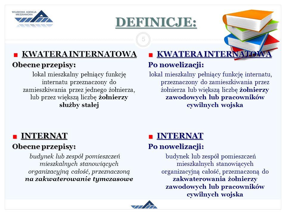DEFINICJE: KWATERA INTERNATOWA INTERNAT KWATERA INTERNATOWA INTERNAT