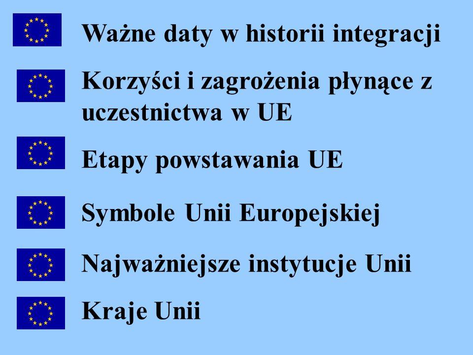 Ważne daty w historii integracji