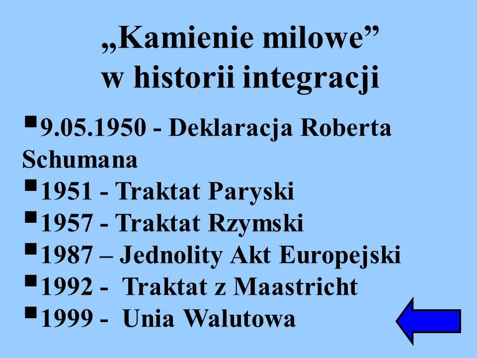 """""""Kamienie milowe w historii integracji"""