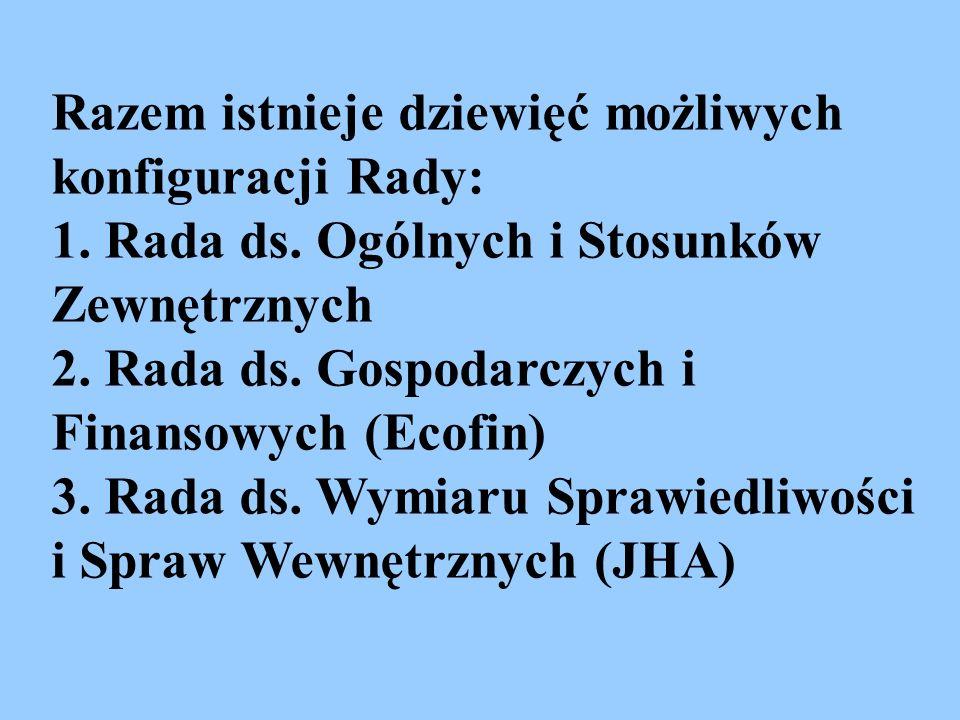 Razem istnieje dziewięć możliwych konfiguracji Rady: