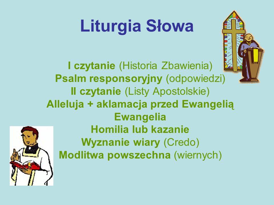 Liturgia Słowa I czytanie (Historia Zbawienia)