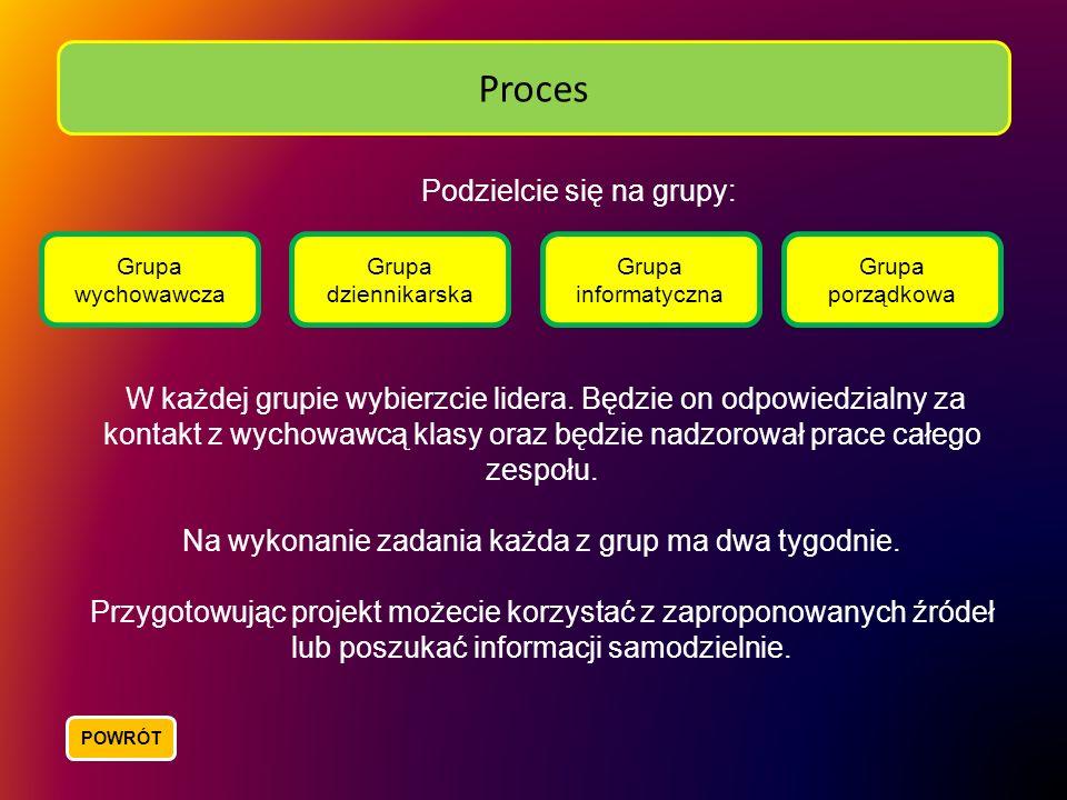 Proces Na wykonanie zadania każda z grup ma dwa tygodnie.