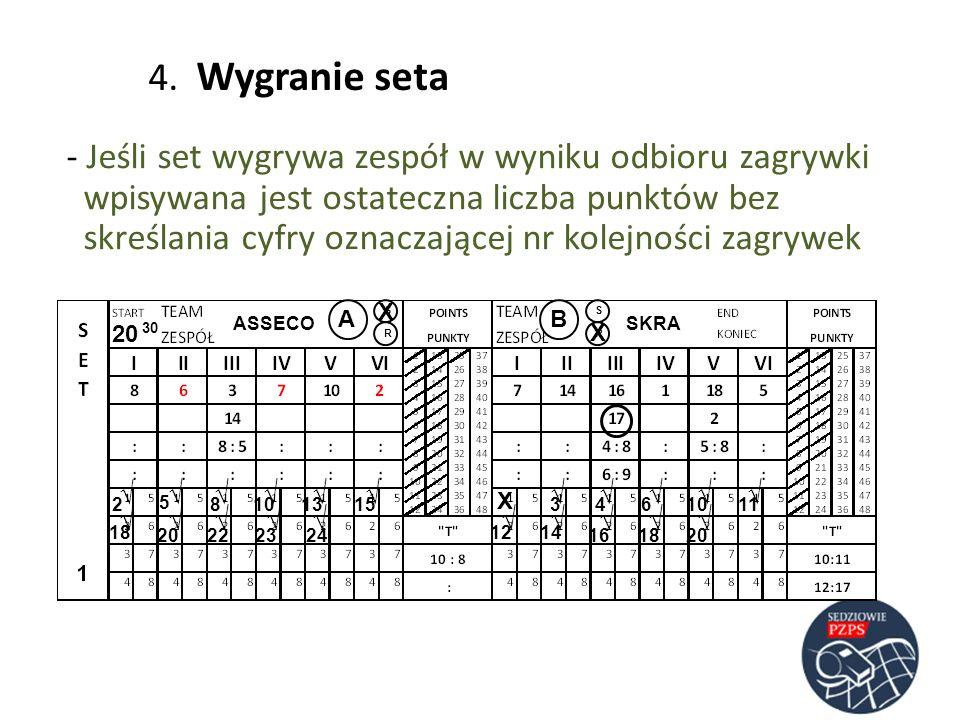 4. Wygranie seta Jeśli set wygrywa zespół w wyniku odbioru zagrywki