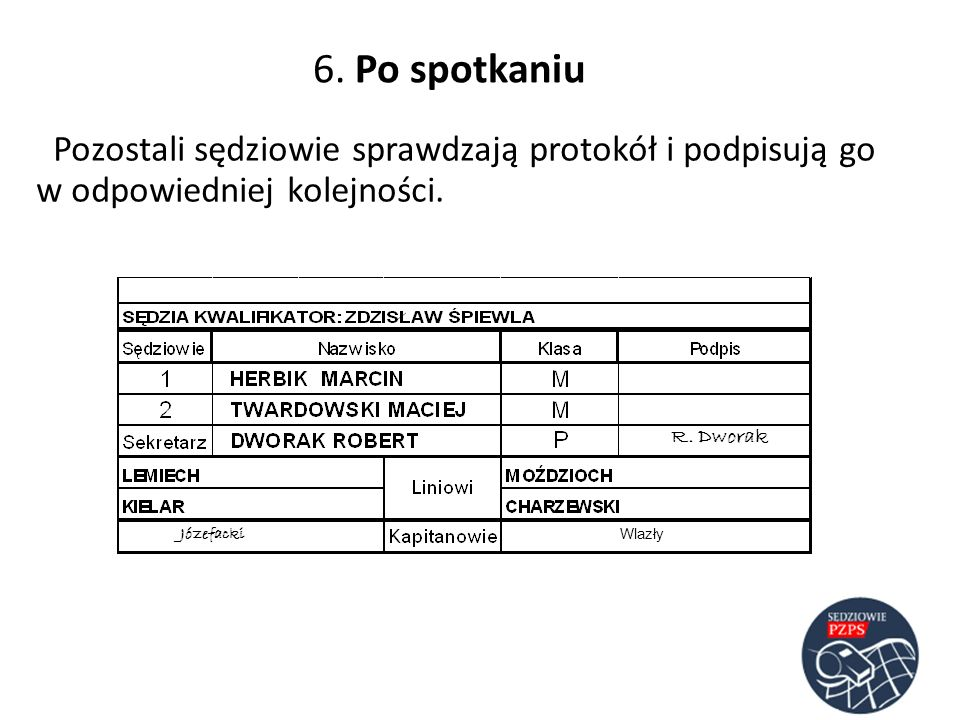 6. Po spotkaniuPozostali sędziowie sprawdzają protokół i podpisują go w odpowiedniej kolejności. R. Dworak.