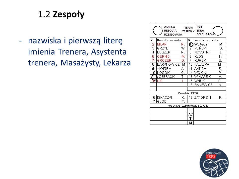 1.2 Zespoły nazwiska i pierwszą literę imienia Trenera, Asystenta trenera, Masażysty, Lekarza