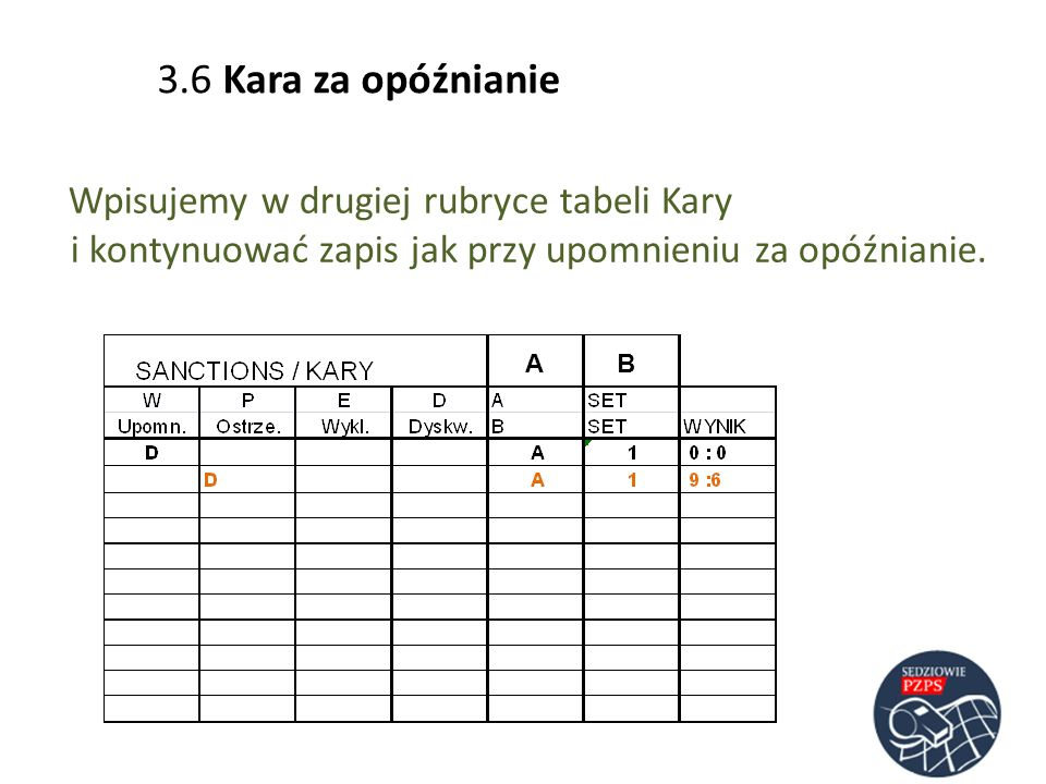 3.6 Kara za opóźnianie Wpisujemy w drugiej rubryce tabeli Kary i kontynuować zapis jak przy upomnieniu za opóźnianie.