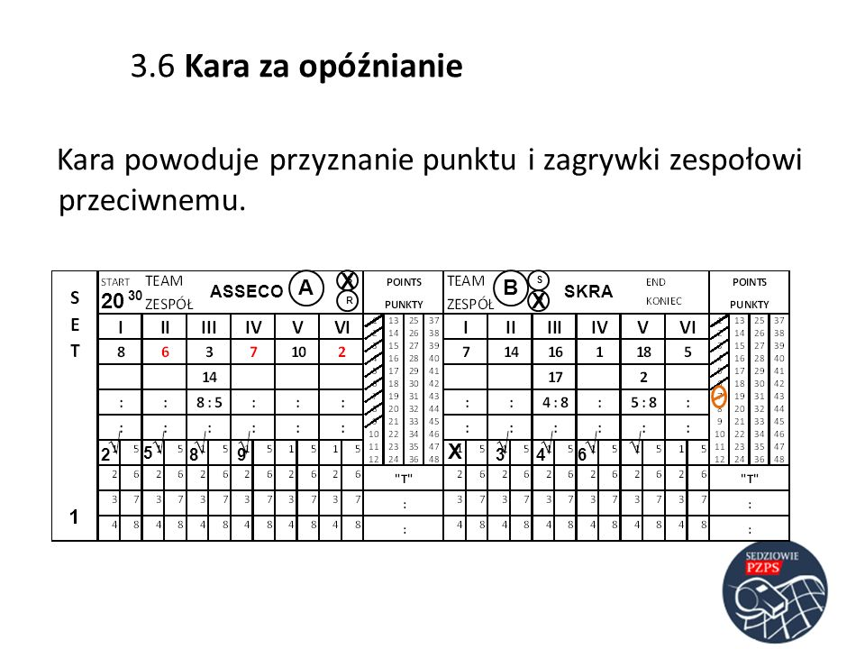 3.6 Kara za opóźnianieKara powoduje przyznanie punktu i zagrywki zespołowi przeciwnemu. X. A. S. B.