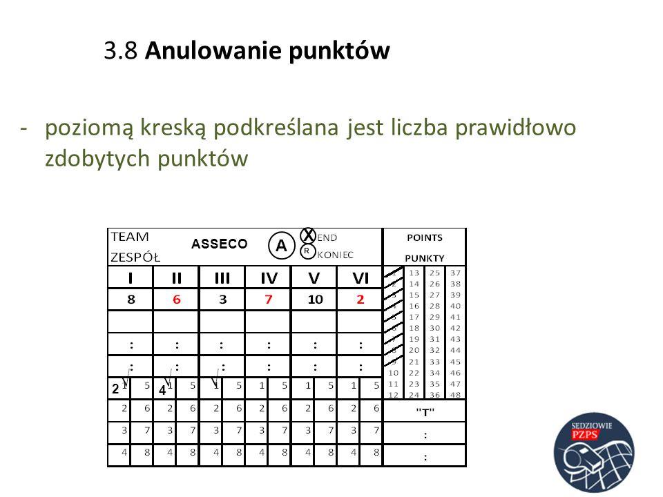 3.8 Anulowanie punktówpoziomą kreską podkreślana jest liczba prawidłowo zdobytych punktów. X. ASSECO.