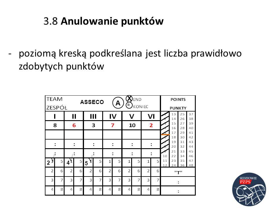 3.8 Anulowanie punktów poziomą kreską podkreślana jest liczba prawidłowo zdobytych punktów. X. ASSECO.