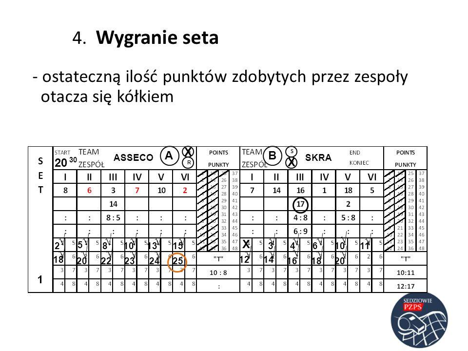 4. Wygranie seta ostateczną ilość punktów zdobytych przez zespoły