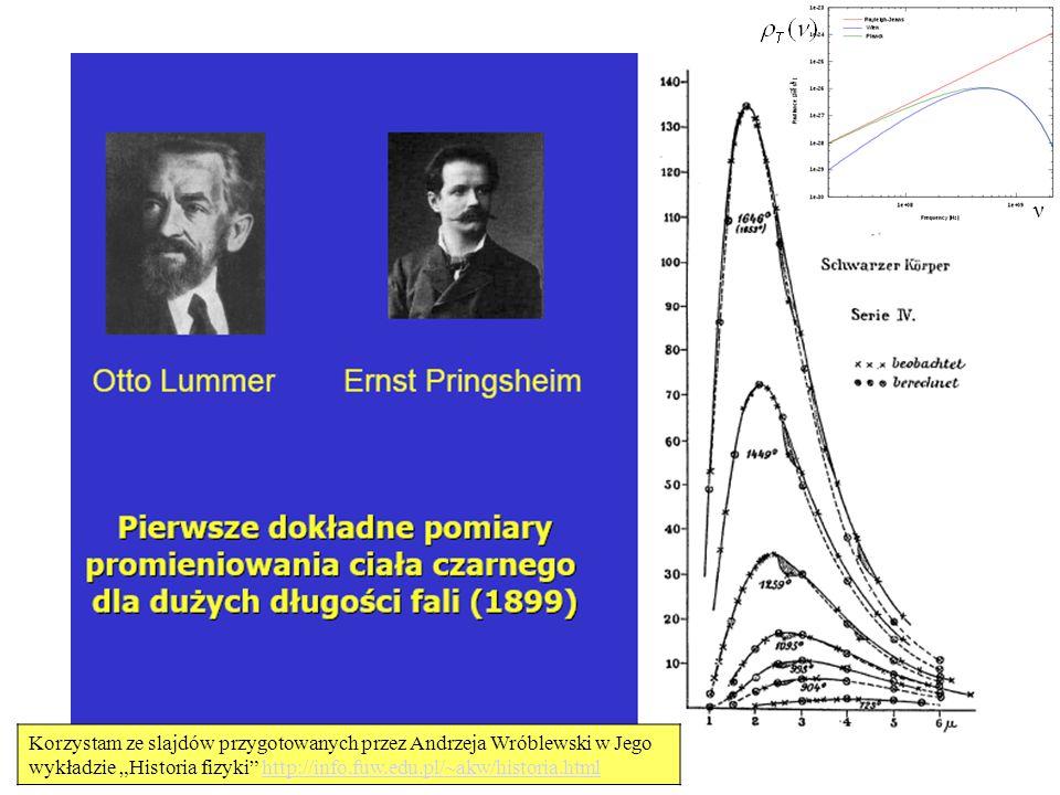 ν Ostateczny cios wszystkim teoriom zadali Rubens i Kurlbaum, jesienią 1900 roku wykonali pomiary dla dużego zakresu długości fal i temperatury.