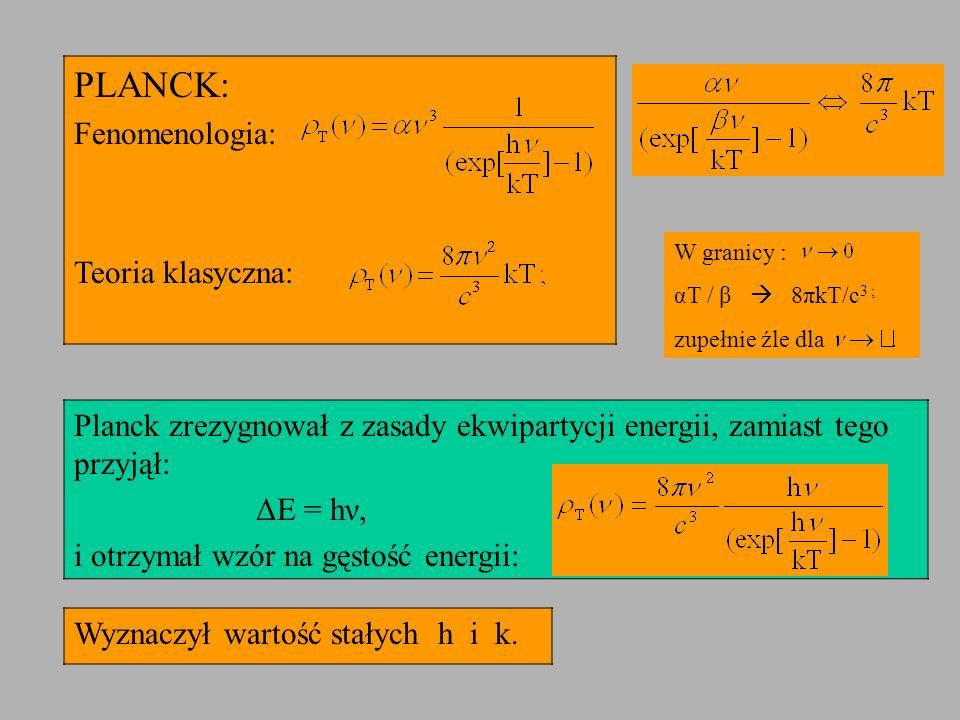 PLANCK: Fenomenologia: Teoria klasyczna: