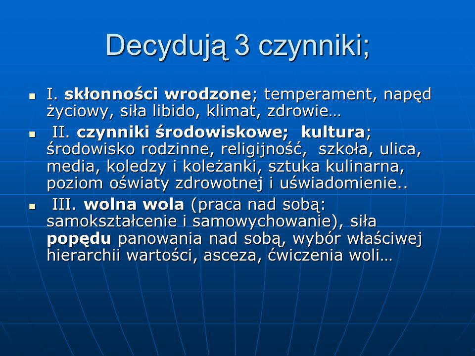 Decydują 3 czynniki; I. skłonności wrodzone; temperament, napęd życiowy, siła libido, klimat, zdrowie…