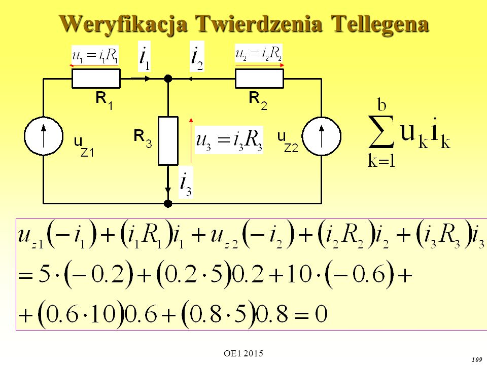 Weryfikacja Twierdzenia Tellegena