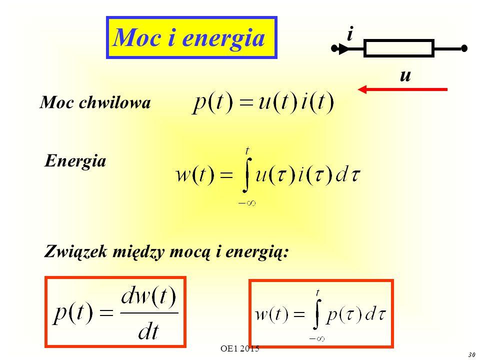 Moc i energia i u Moc chwilowa Energia Związek między mocą i energią: