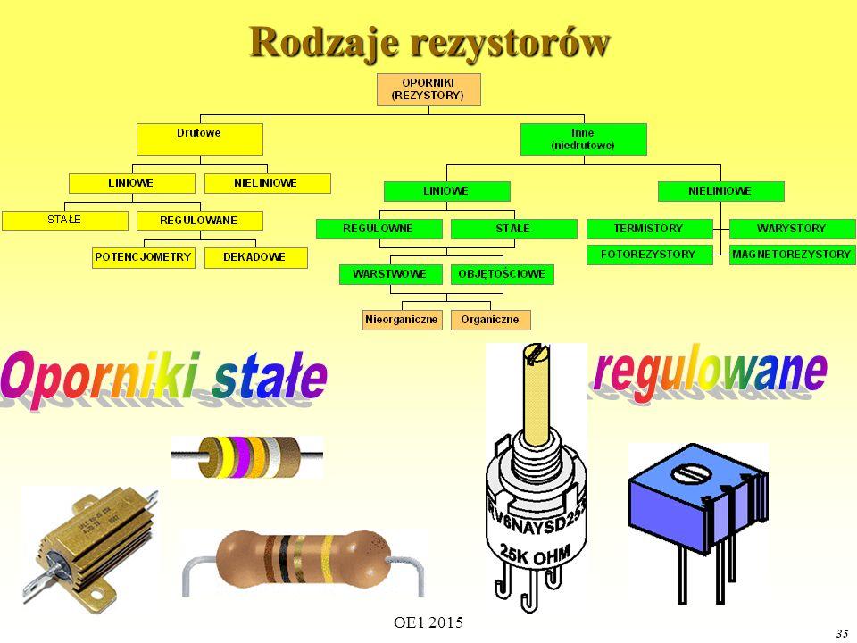 Rodzaje rezystorów regulowane Oporniki stałe OE1 2015