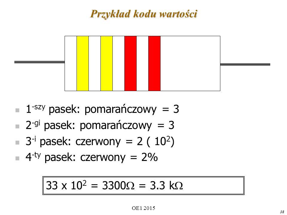 Przykład kodu wartości