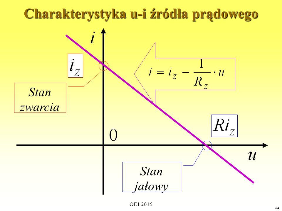 Charakterystyka u-i źródła prądowego