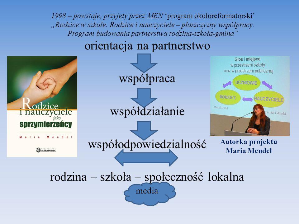 orientacja na partnerstwo współpraca współdziałanie